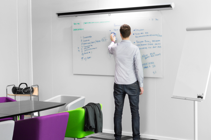 Contemporary Writing Boards and Whiteboards