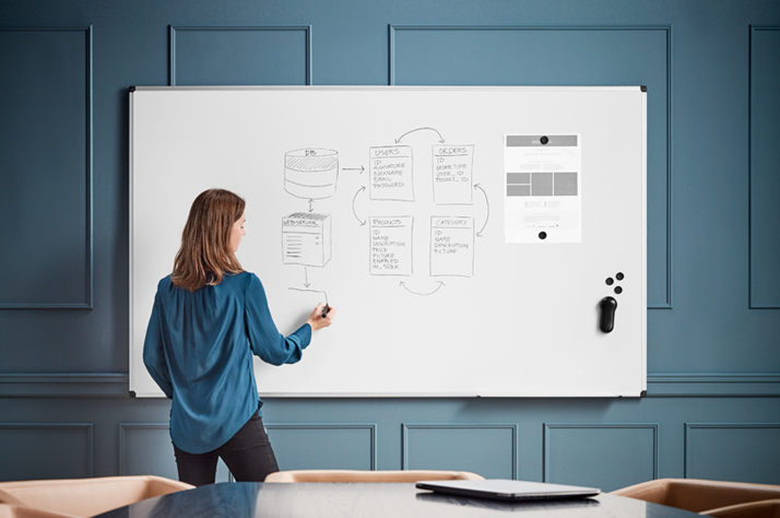 Use Wall Space Creatively with External Notice Boards & Other Supplies