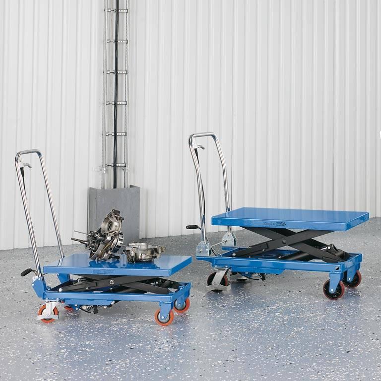 Hydrauliczne wózki podnośne